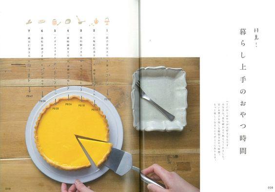 Inspiração - Design Editorial - Boteco Design